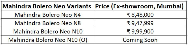 2021 mahindra bolero neo variant pricelist