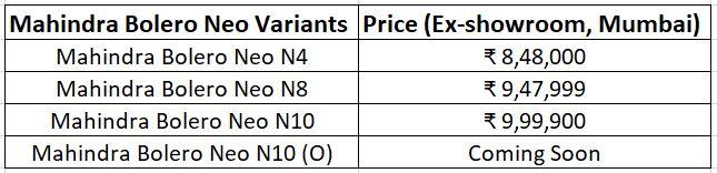 2021_Mahindra_Bolero_Neo_Variants_Pricing
