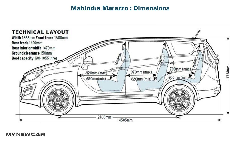 Mahindra Marazzo'sDimensions