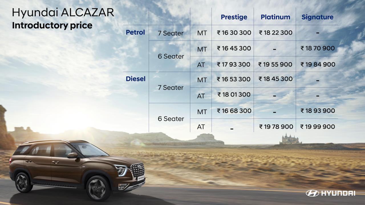 Hyundai Alcazar launched in india