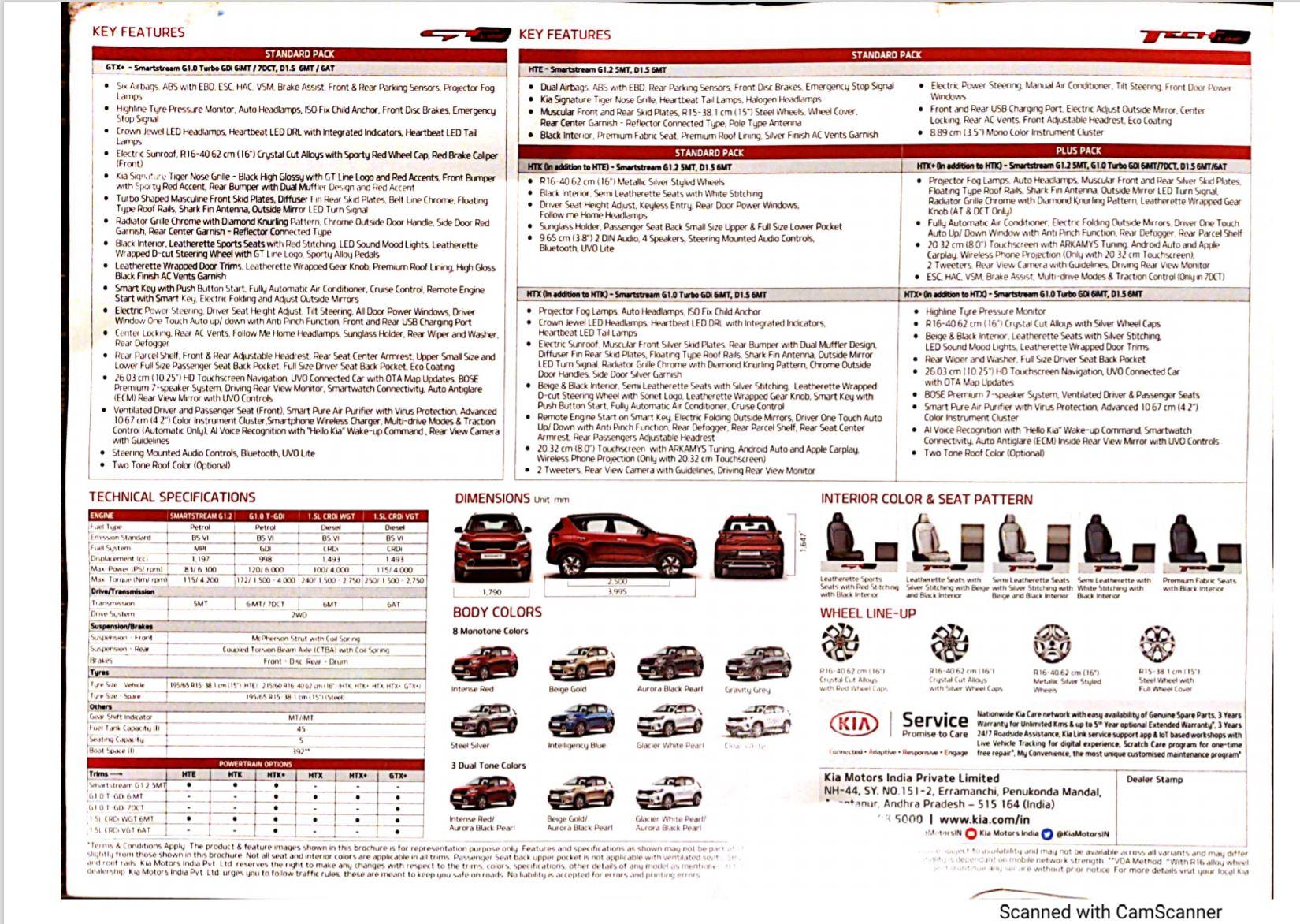 KIA Sonet Variants, Specification, Colours