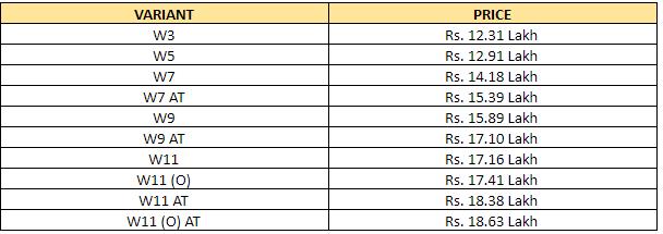 MAHINDRA BS6 XUV500 variants price list