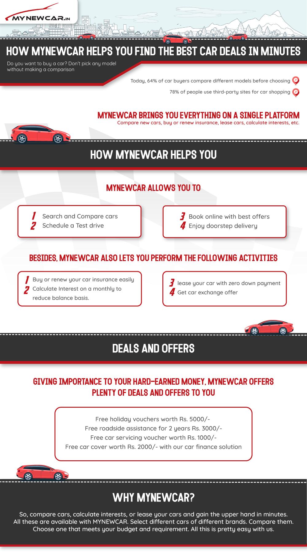 MyNewCar-Infographic