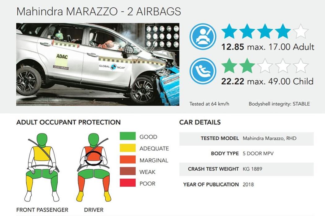 Rating-Mahindra-Marazzo