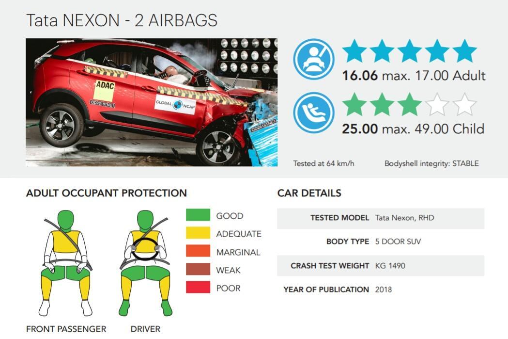 Rating-Tata-Nexon