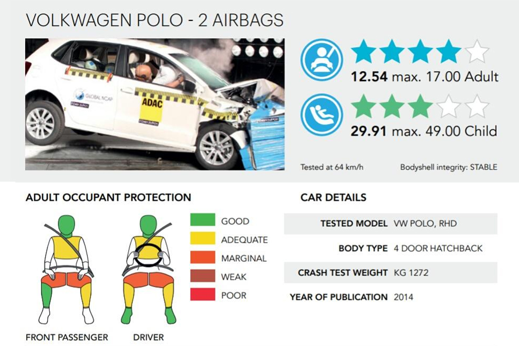 Rating-Volkswagen-Polo