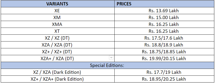 TATA HARRIER 2020 price list