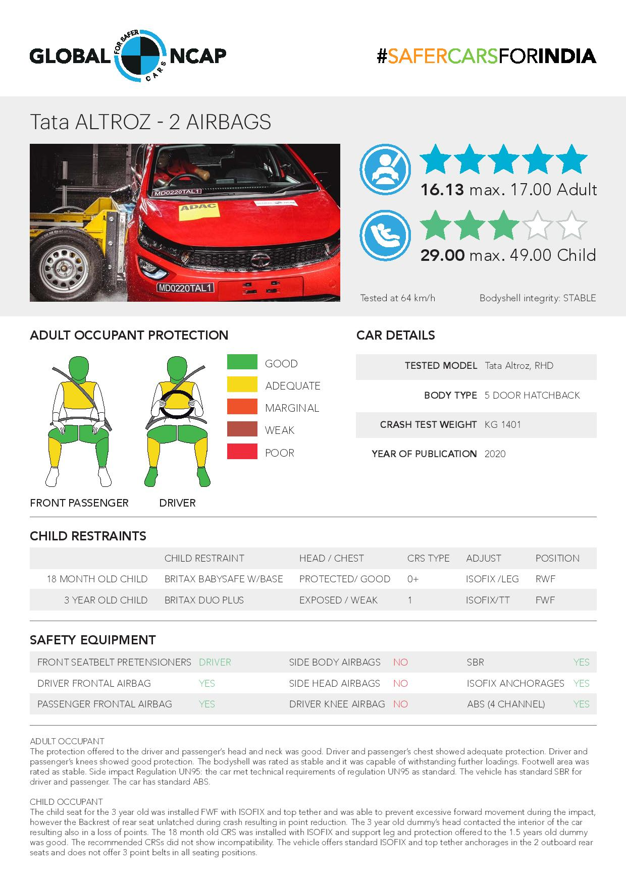 Tata Altroz safety rating
