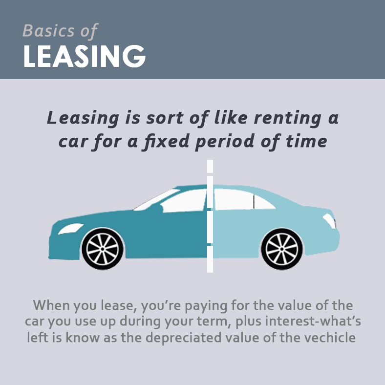 car_lease_vs_buy_india