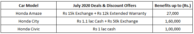 honda car offers july 2020