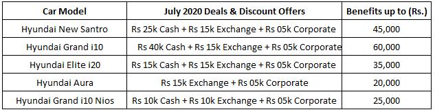 hyundai car discounts july 2020