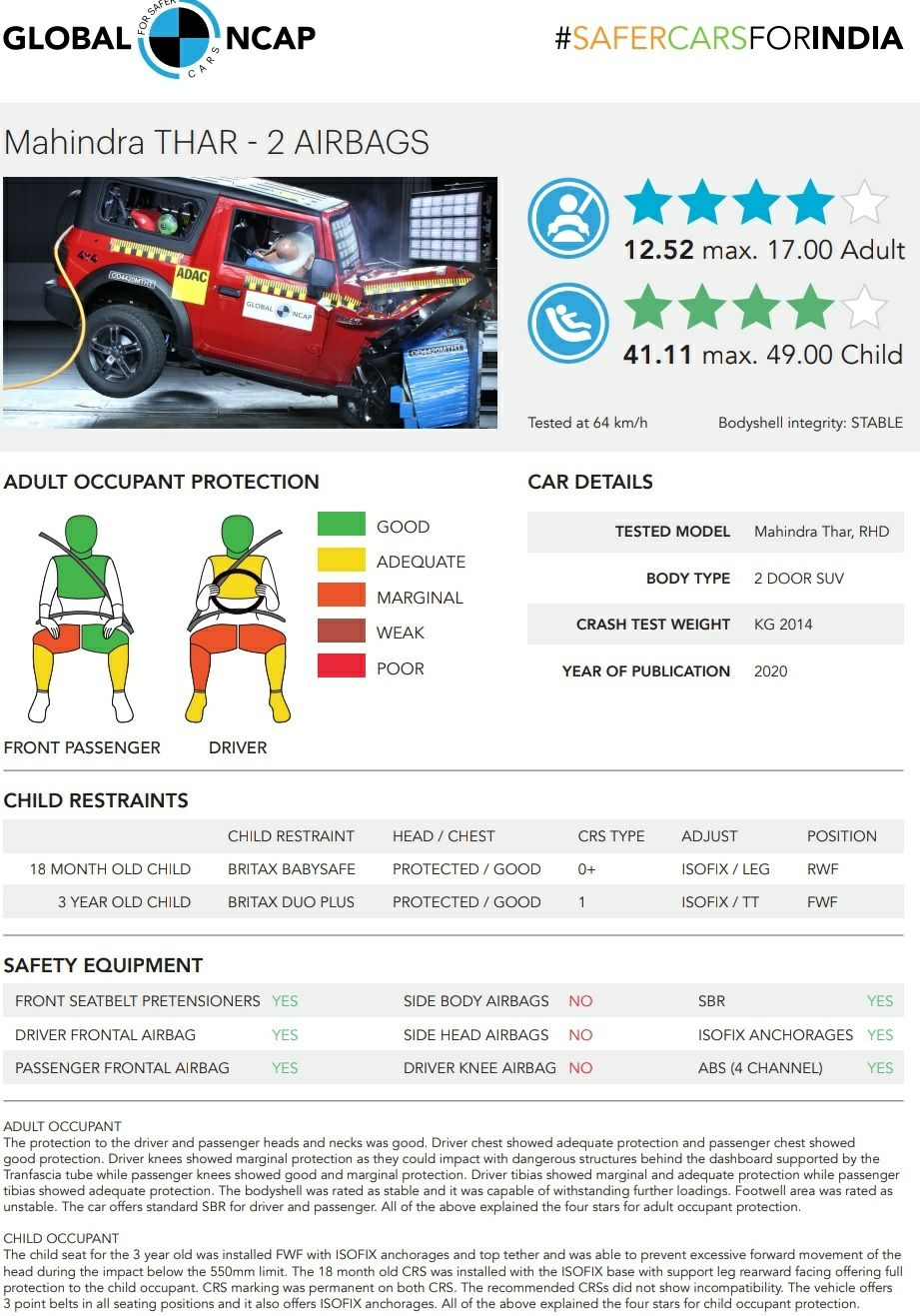 Mahindra Thar Global NCAP Rating