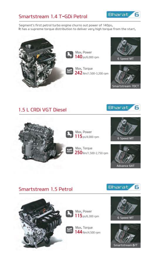 kia-seltos-engine