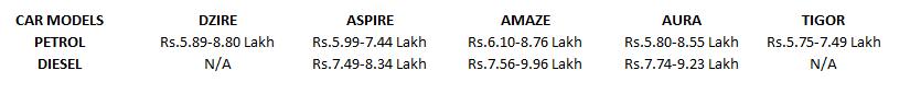 maruti rival petrol diesel price list