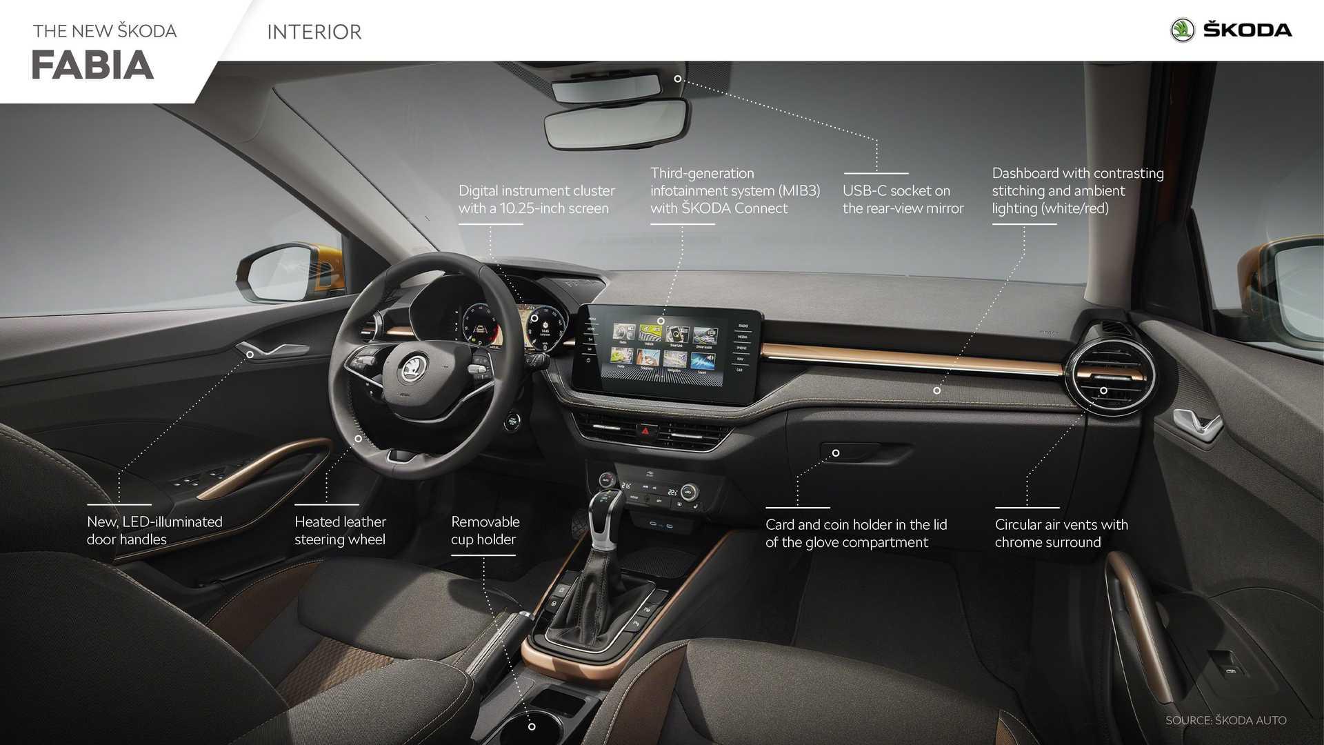 new-gen-2022-skoda-fabia-interior-features