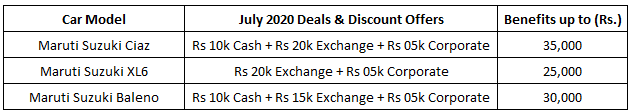maruti nexa discount july 2020