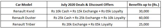 renault car discounts july 2020