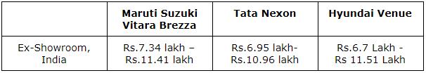price compare brezza vs nexon vs venue