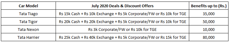 tata discount july 2020