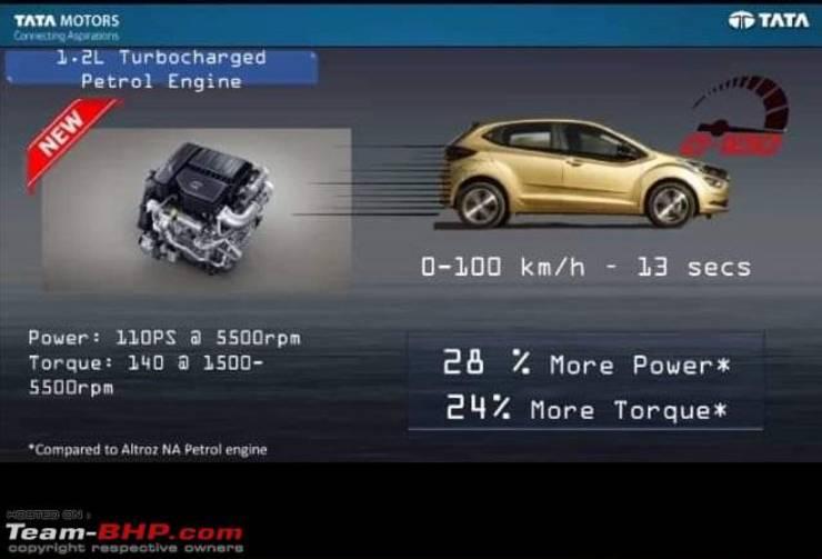 tata-altroz-iturbo-engine-spec-power-torque