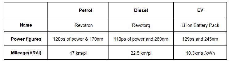 tata nexon petrol diesel ev comparison