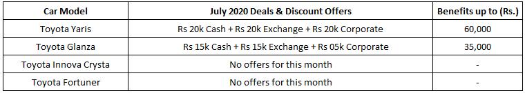 toyota car discount july 2020