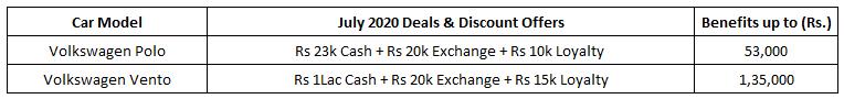 volkswagen car discount july 2020