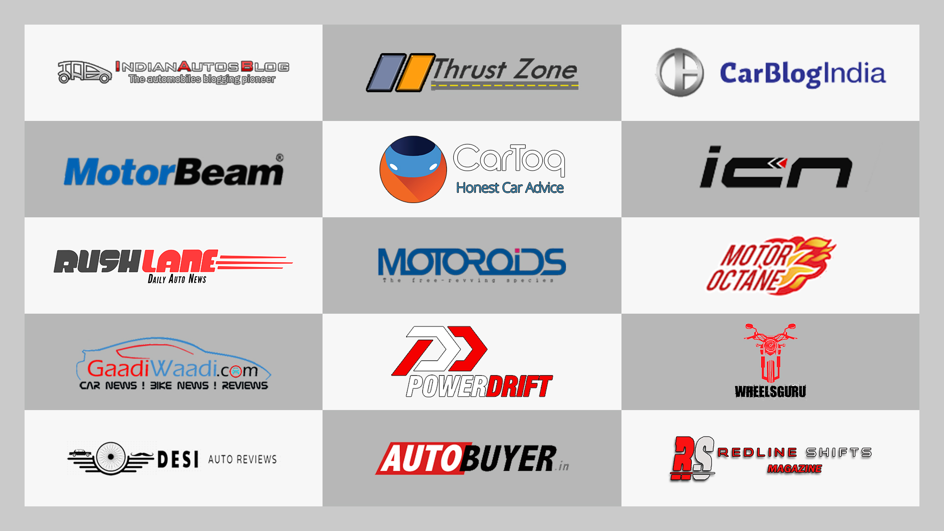 Top 12 Automotive Bloggers in India You Must Follow Today