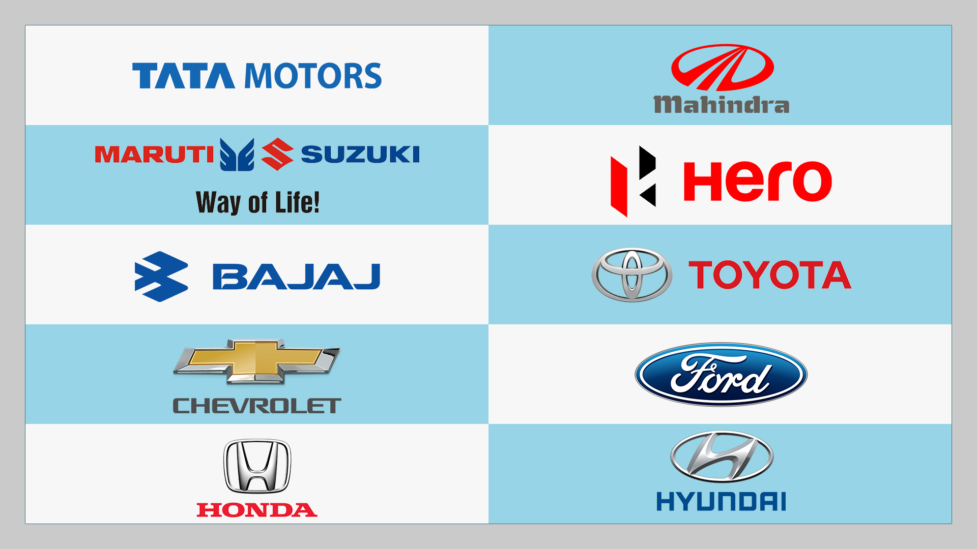 Top 10 Automobile and Car Manufacturing Companies in India: The Facts Everyone Should Know Today