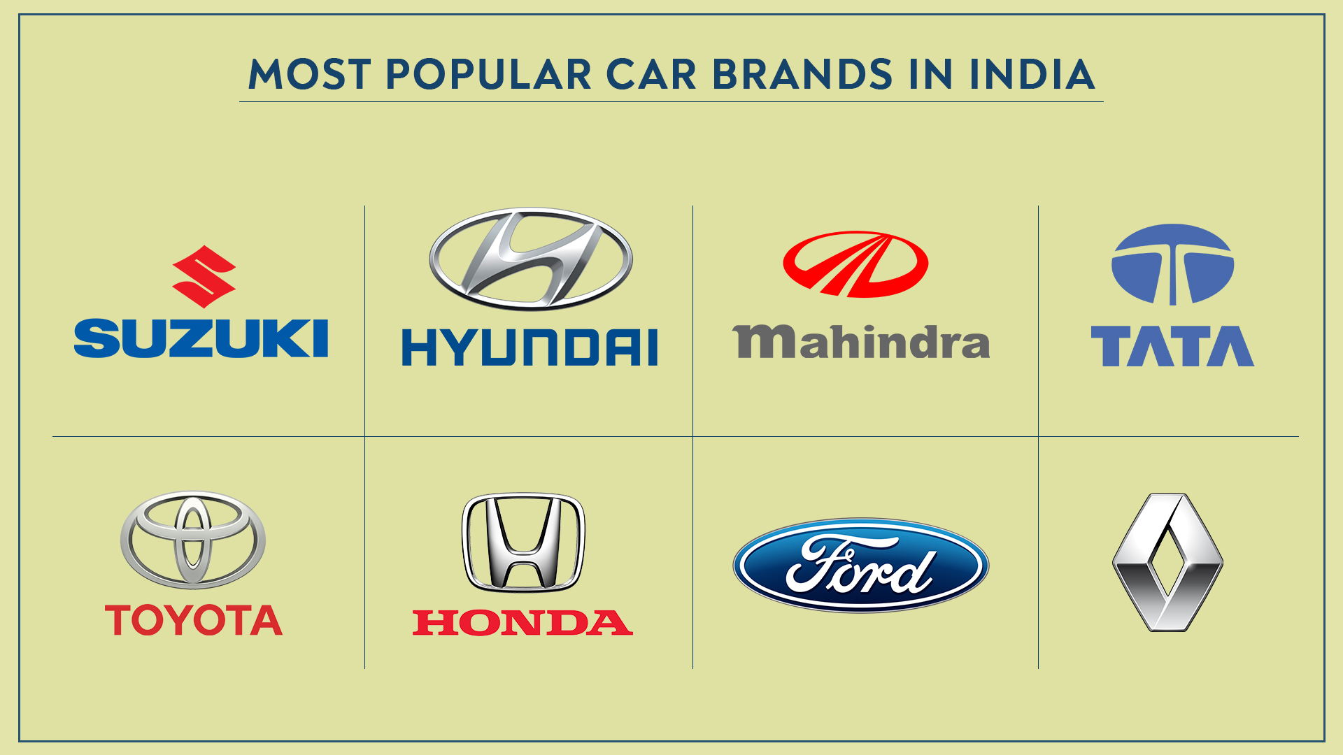 Why is Everyone Talking About These 8 Most Popular Car Brands in India?