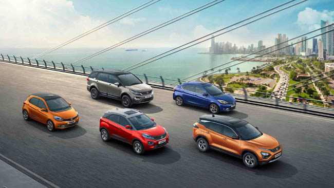 Complete Report - Car Sales in India for Month of September 2019