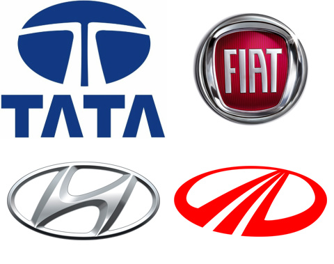 Different car logos and their meaning
